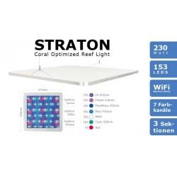 ATI STRATON LED 230W
